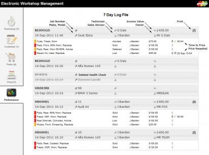 Log File & Activity Report Workshop Management